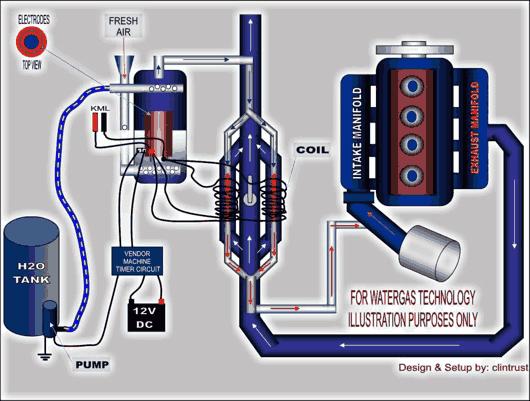 двигател с вода